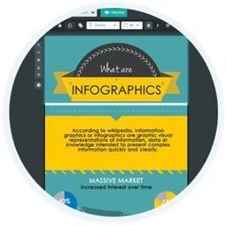 14 Online Tools for Visual Content Creation | Integrating Technology in The Classroom | Scoop.it