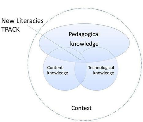 Creative Synthesis and TPACK: Supporting Teachers through a Technology and Inquiry-Rich Graduate Degree Program | Entornos virtuales, creación de contenidos de autor y su evaluación | Scoop.it