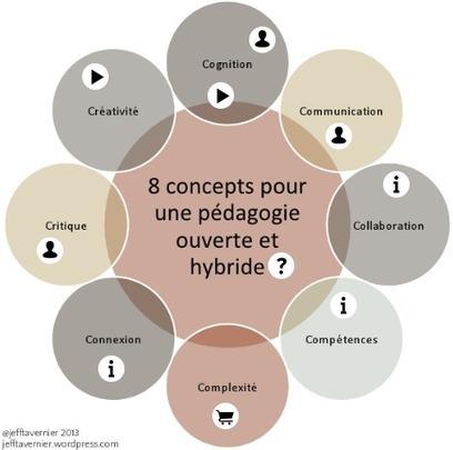 8 concepts pour une pédagogie ouverte et hybride by jefftavernier | Développement des compétences - Formation & Education | Scoop.it