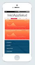 1.3 Los nuevos e-Pacientes y la adaptación de los Profesionales de salud - Salud Conectada | Sanidad TIC | Scoop.it