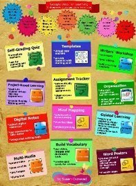 Bulletin Board: goole docs | Glogster EDU - 21st century multimedia tool for educators, teachers and students | Moodle and Web 2.0 | Scoop.it