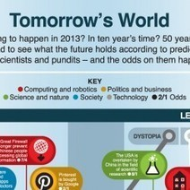 Tomorrow's world: A guide to the next 150 years | Visual.ly | LE VIVIER | Scoop.it