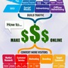 social media impact on digital marketing