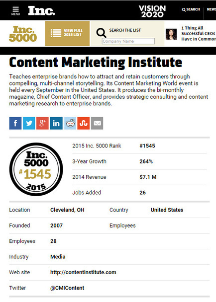 This Week in Content Marketing: 4 Content Marketing Trends for 2016 [100th Anniversary Show]   SALES & MARKETING   Scoop.it