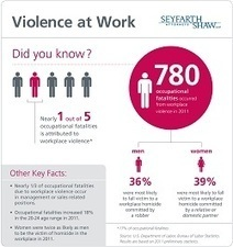 Is Your Boss a Bully? | Workplace Violence News | Ending Bullying in Schools | Scoop.it
