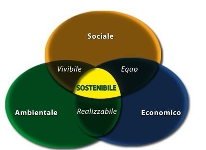 Flessibilità: quando la sostenibilità sociale incontra quella ambientale | Self Coaching | Scoop.it