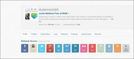 Cracking Social Media: Empire Avenue Domination | Making Money Online Business | Scoop.it