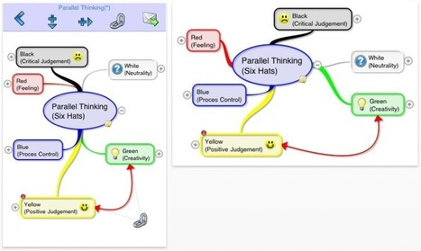 Mind mapping on the run: Mobile Mindmaps | Art of Hosting | Scoop.it