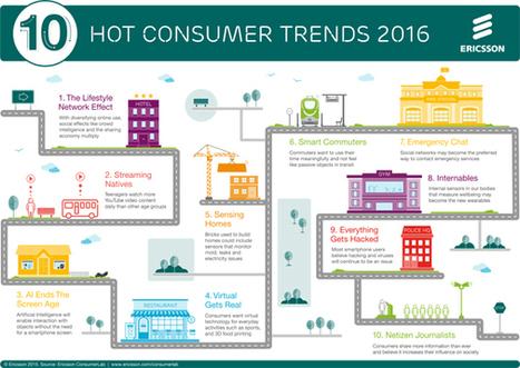 Infographie : les 10 tendances de consommation pour 2016 selon Ericsson - Offremedia | Actualité du marketing digital | Scoop.it