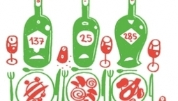 Distribution et Restauration | Eat, food & more | Scoop.it