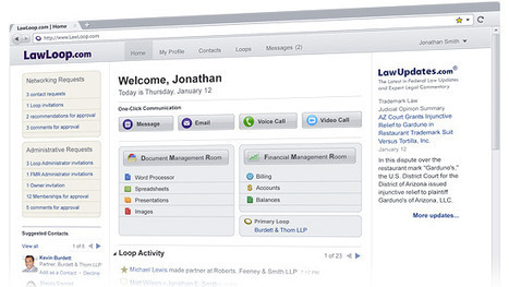 LawLoop.com - The complete cloud computing solution for lawyers. | Cloud Central | Scoop.it
