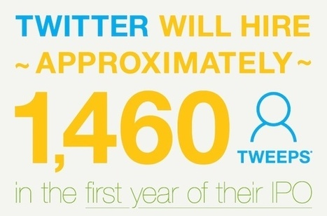 Twitter Expected To Go On Serious Hiring Spree After IPO [INFOGRAPHIC] | Digital-News on Scoop.it today | Scoop.it