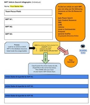 Creating Classroom Infographics Using these 2 Awesome Google Docs templates | Moodle and Web 2.0 | Scoop.it