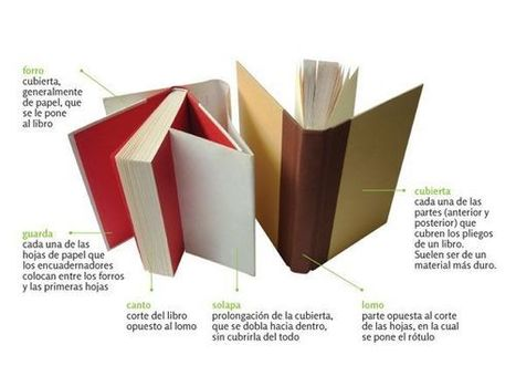 (ES) - Diseño editorial: elementos de un libro | Lía González | Litteris | Scoop.it