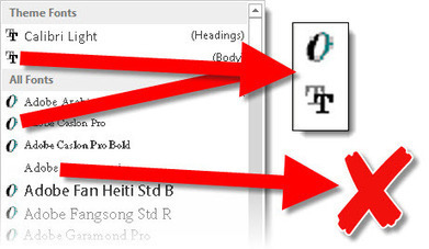 Does PowerPoint Know I Need a Font? | eLearning Authoring: Tips & Hints | Scoop.it