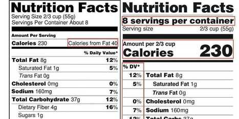 FDA Proposes New Nutrition Labels - Business Insider | HealthyLiving | Scoop.it