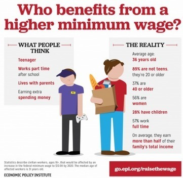 The Average Age Of A Minimum Wage Worker In America Is 36 | Gold and What Moves it. | Scoop.it