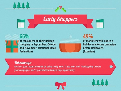 How to Use Facebook to Capitalize on the World's Biggest Holiday Spending Trends | Public Relations and Social Media Tips | Scoop.it