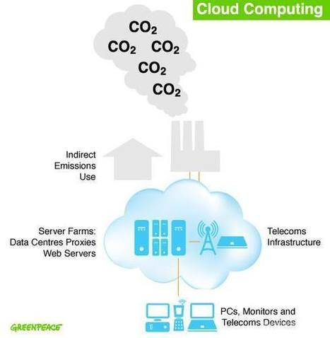 IT's carbon footprint | Carbon footprint of the Internet | Scoop.it