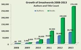 14 prédictions sur le marché des ebooks en 2014 | Florian Rochat | édition numérique | Scoop.it