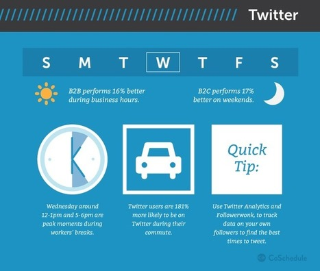 Best Times to Post On Social Media (What 10 Studies Say) | Public Relations & Social Media Insight | Scoop.it
