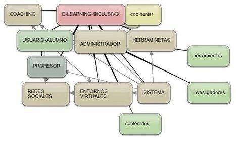 Congreso Mundial de EDUCACIÓN DISRUPTIVA! | Congresos en educación | Scoop.it