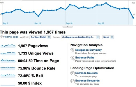 Google Analytics For Bloggers – The Definitive Guide | Web Analytics and Web Copy | Scoop.it