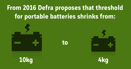 Defra launches delayed batteries consultation | All about batteries | Scoop.it