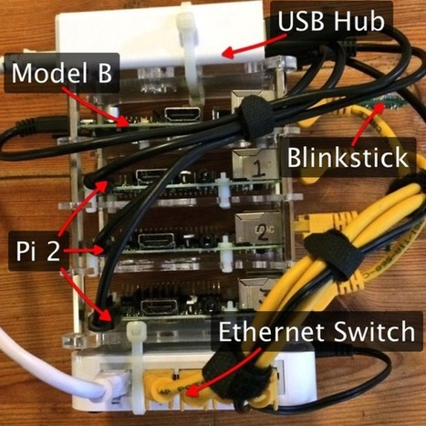 Build a Compact 4 Node Raspberry Pi Cluster | Make: | Arduino, Netduino, Rasperry Pi! | Scoop.it