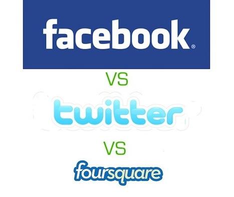 Pourquoi Foursquare ne décolle pas en France?   Foursquare : un outil marketing   Scoop.it