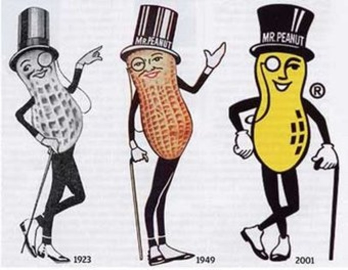 Planters Mr. Peanut Over The Years | A Marketing Mix | Scoop.it