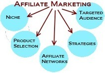 Starting Affiliate Marketing Business? Must Read | Join Travel Affiliate Programs | Scoop.it