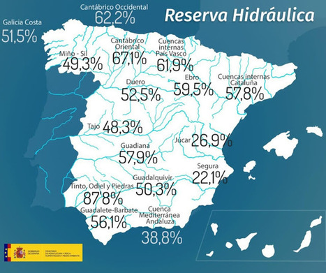 La reserva hidráulica española se encuentra al 51% de su capacidad - 07/11/2016 | ECO-DIARIO-ALTERNATIVO | Scoop.it