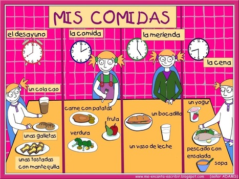 Las comidas y las horas. | Español para los más pequeños | Scoop.it