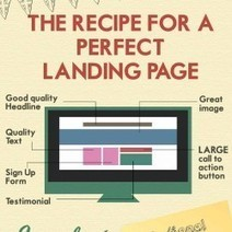 The Recipe for a Perfect Landing Page | digital marketing strategy | Scoop.it