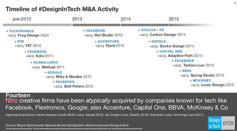Is #DesignInTech really a new #trend as @kpcb claims in its 2015 report? | Digital Transformation of Businesses | Scoop.it