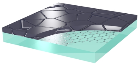 Major leap towards graphene for solar cells: Graphene retains its properties even when coated with silicon | Research | Scoop.it