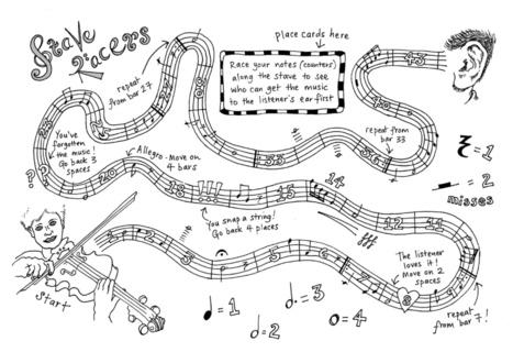 Aprendiendo música con este particular juego de tablero | Música en el aula, en la vida... ¡en cualquier lugar! | Scoop.it