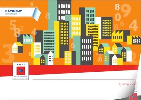 Publications ADEME - Bâtiment - Édition 2012 - Chiffres clés | Immobilier | Scoop.it