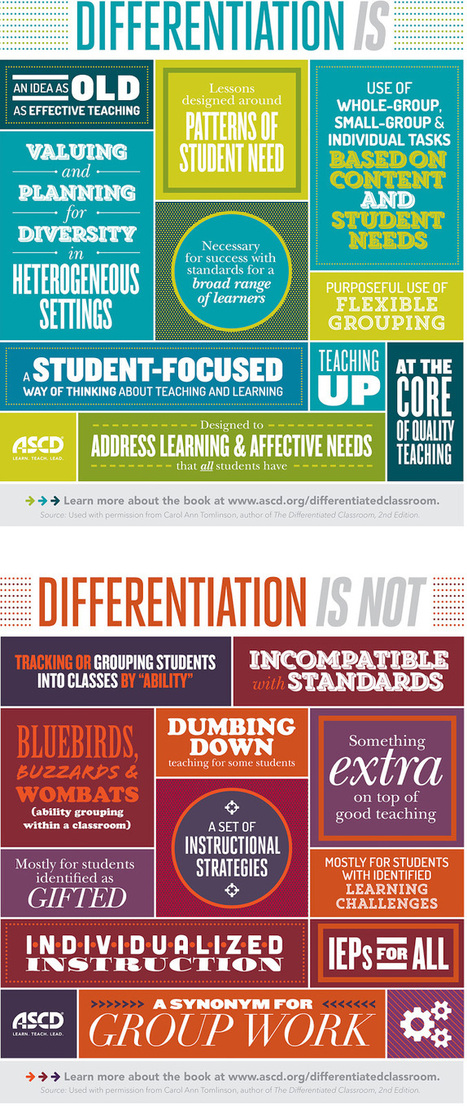 What Differentiated Instruction Is--And Is Not: The Definition Of Differentiated Instruction | Web Tools and Other Technology Resources | Scoop.it