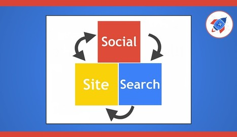 Social, Search and Site - how to use Google+ to make it all work together - Plus Your Business | Google Plus and Social SEO | Scoop.it