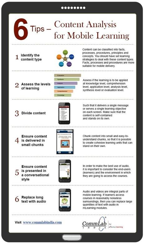 [Infographic] 6 tips to analyze content for mLearning development | Comunicar, Educar y Aprender en el siglo XXI | Scoop.it