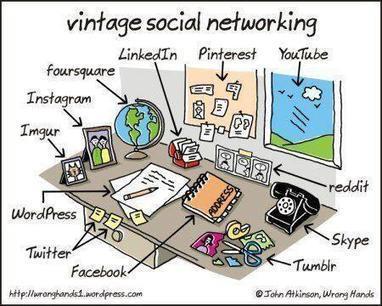 D'où vient l'inspiration des réseaux sociaux ? | Social Media Curation par Mon Habitat Web | Scoop.it