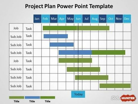 Free Project Plan PowerPoint Template | Business and Productivity Tools | Scoop.it