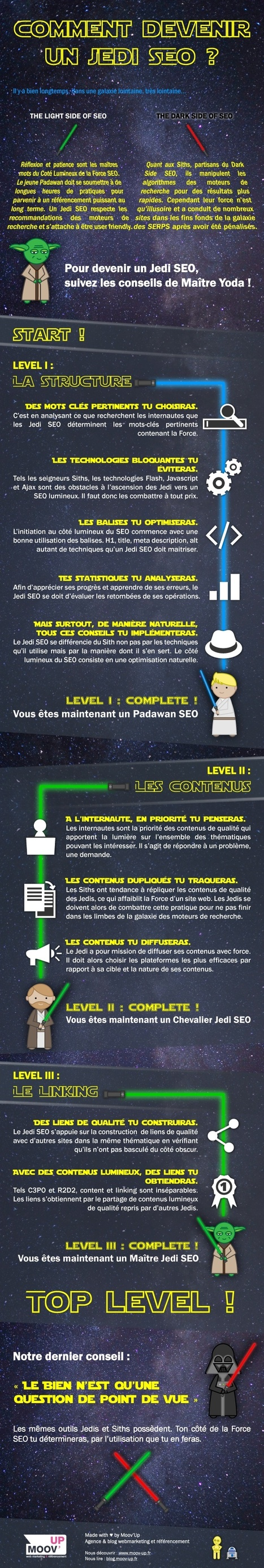 Comment devenir un Jedi du SEO | Les infographies ! | Scoop.it