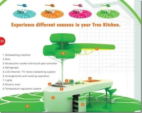 Future Innovation: Ingenious and unique concept Tree Kitchen | Healthy Recipes and Tips for Healthy Living | Scoop.it