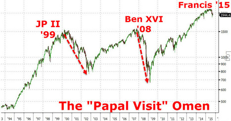 Beware The Papal Visit Omen... | Hidden financial system | Scoop.it