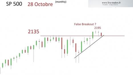 En attendant la prochaine crise boursière.... | plans de trading  sur CAC et DAX | Scoop.it