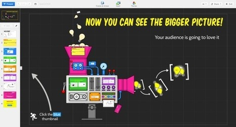 "10 ways to learn how to use Prezi | ""Biz Mobile Marketing"" 