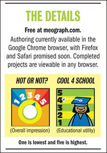 SLJ Reviews | Multimedia Storytelling Platform Meograph | EdTech Multimedia Resources | Scoop.it